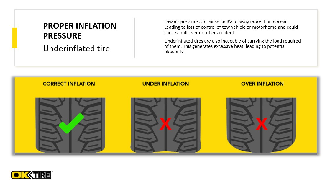 The Importance of Protecting Your Tires – With OK Tire