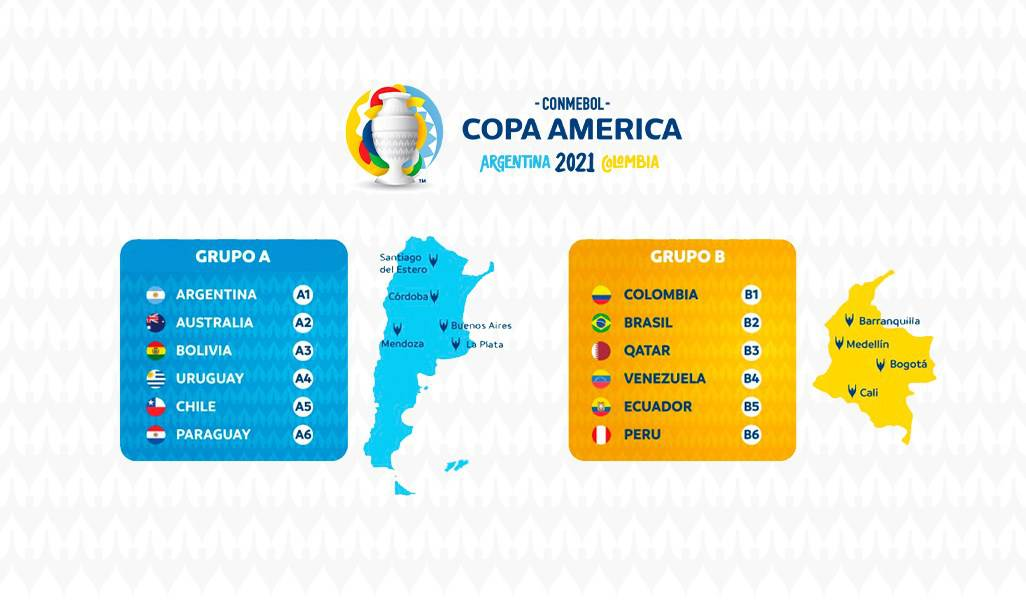 FOX Sports acquires Copa America rights in English through 2026